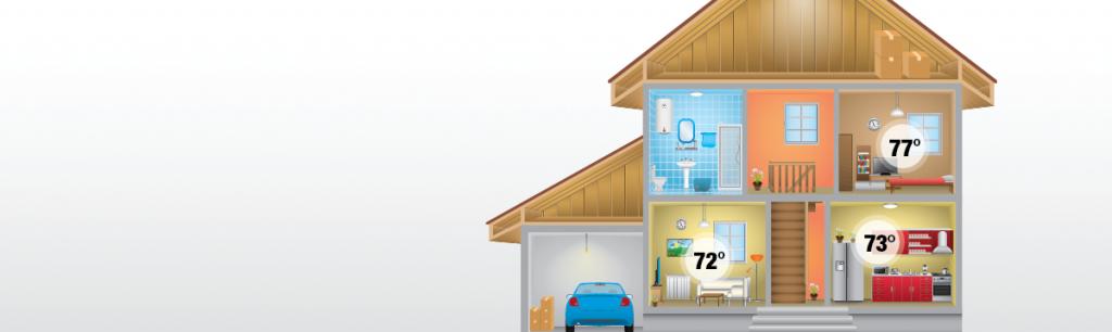 projekty domów energooszczędnych bat