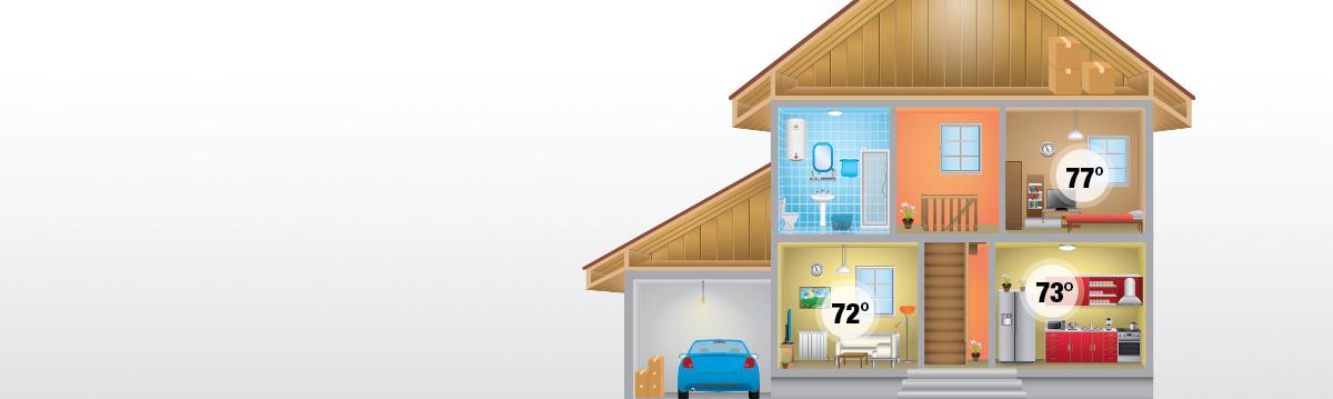 Układ wnętrz w domu energooszczędnym